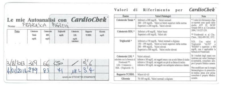 Esami che dimostrano i miglioramenti ottenuti dalla cliente Pugnetti Francesca grazie all'acqua alcalina ionizzata